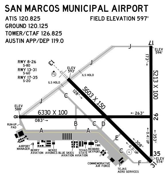 San Marcos Municipal Airport diagram