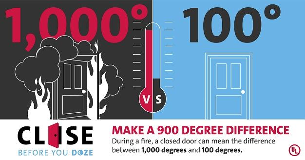 Close the Door Image